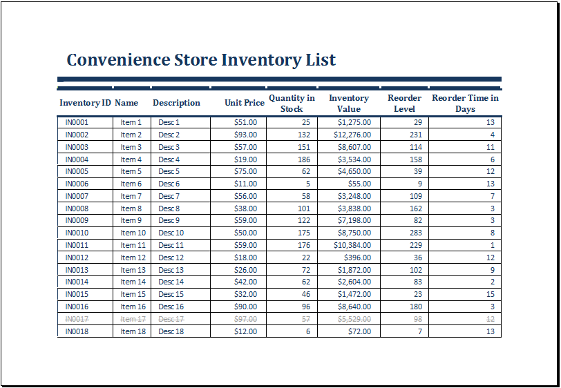 convenience store inventory worksheet
