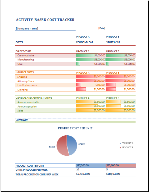 cost tracker template