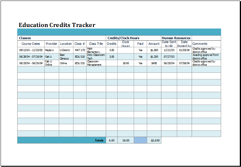 education credit tracker