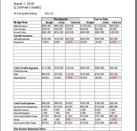 Quarterly budget analysis sheet