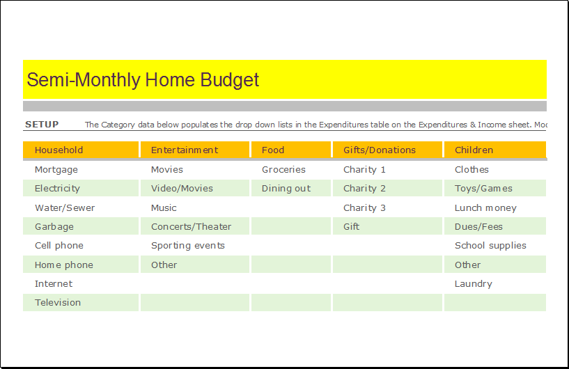 Semi Monthly Home Budget Sheet For Excel Document Hub