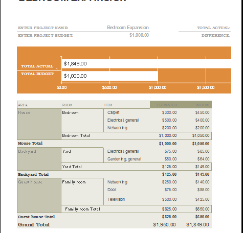 Excel home construction budget template cost estimate for Home construction budget template