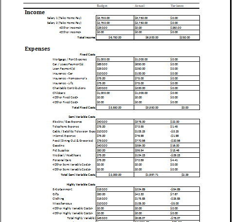 household monthly budget sheet