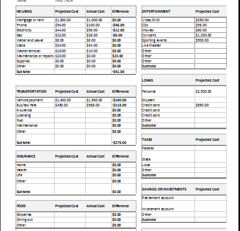 personal monthly budget sheet