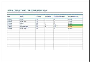 daily calories and fat percentage log