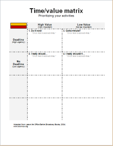 Office Activities Priority Matrix