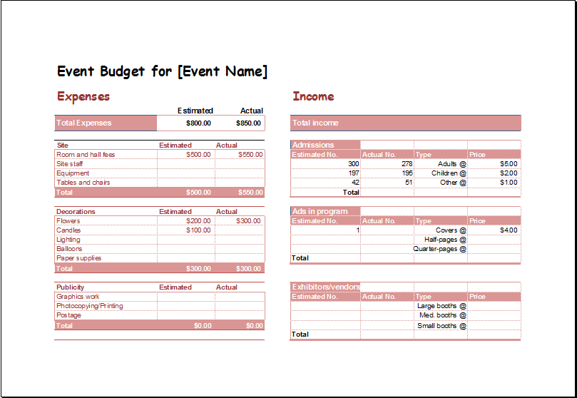 Event Budget Planning Spreadsheet Template – Event Budget Template