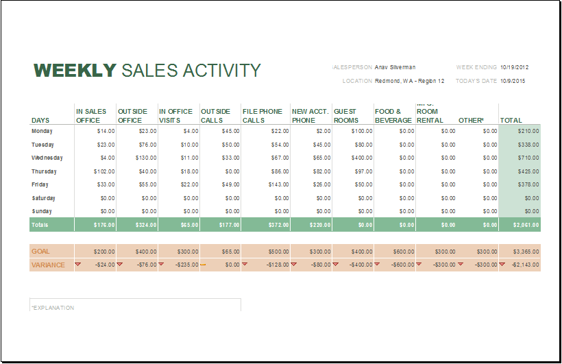 weekly sales report
